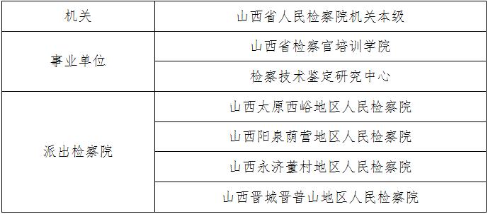 山西省人民检察院